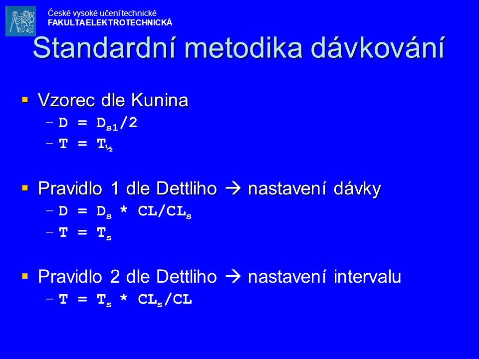 Standardní metodika dávkování