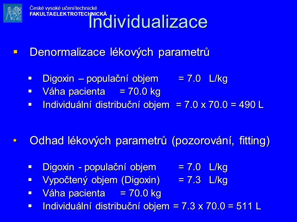 Individualizace Denormalizace lékových parametrů