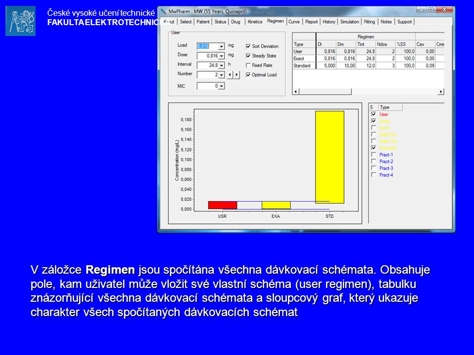 V záložce Regimen jsou spočítána všechna dávkovací schémata. Obsahuje