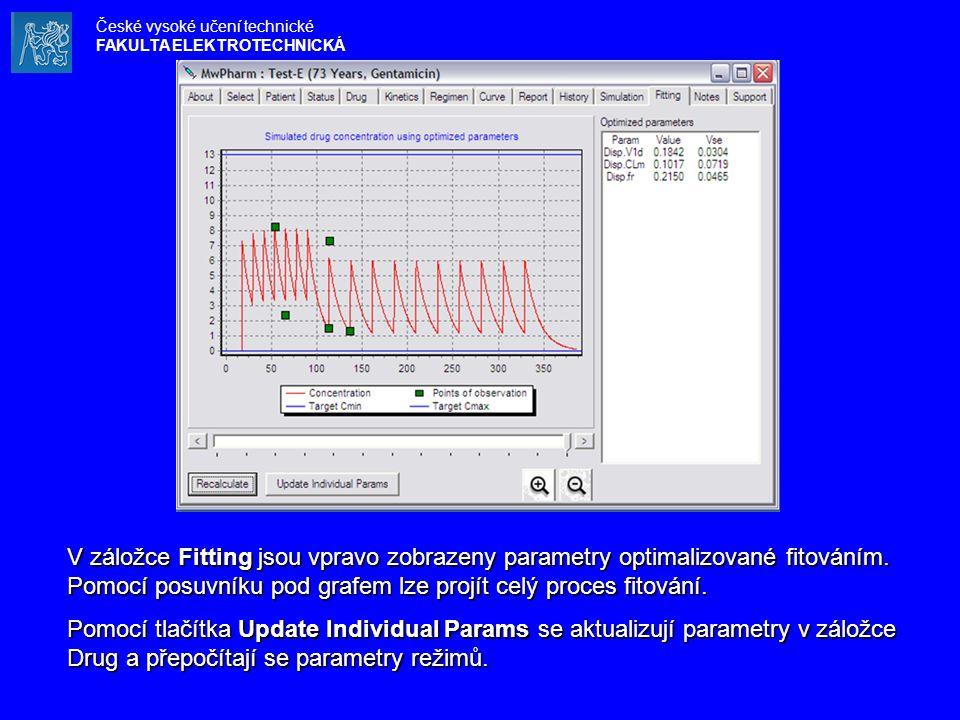 Pomocí posuvníku pod grafem lze projít celý proces fitování.