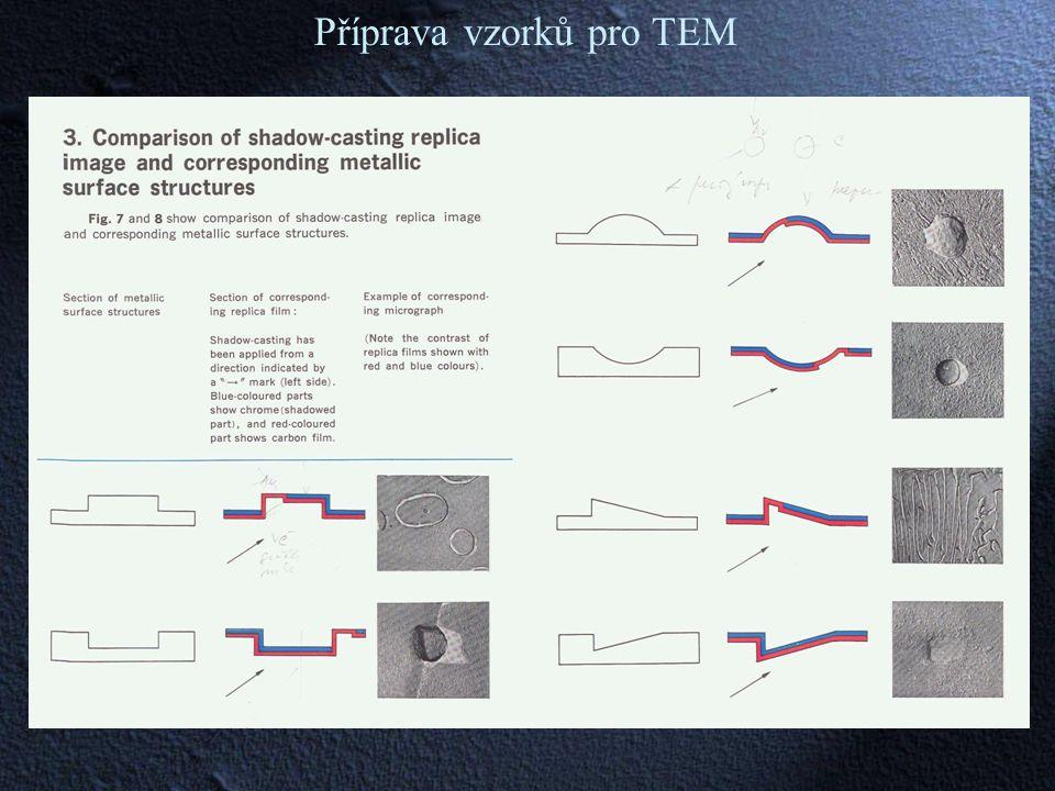 Příprava vzorků pro TEM
