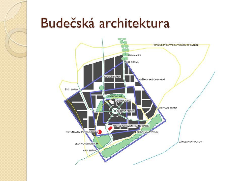 Budečská architektura
