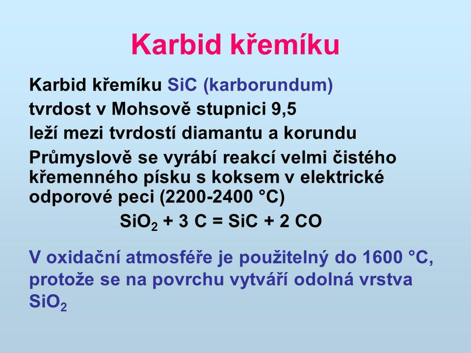Karbid křemíku Karbid křemíku SiC (karborundum)