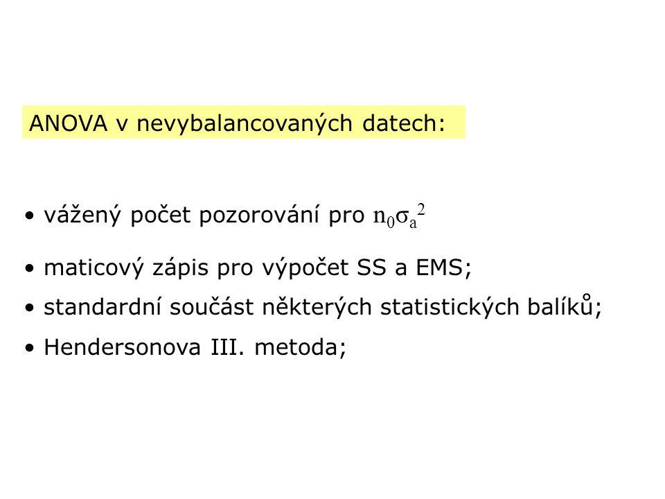 ANOVA v nevybalancovaných datech: