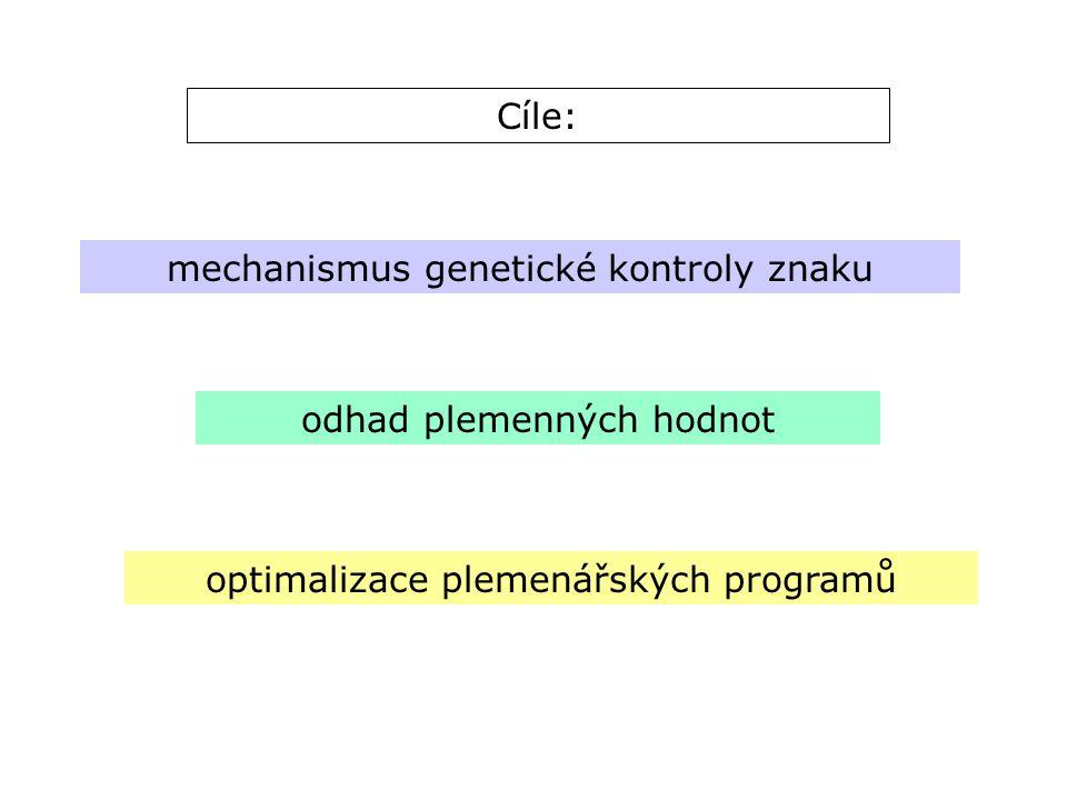 mechanismus genetické kontroly znaku