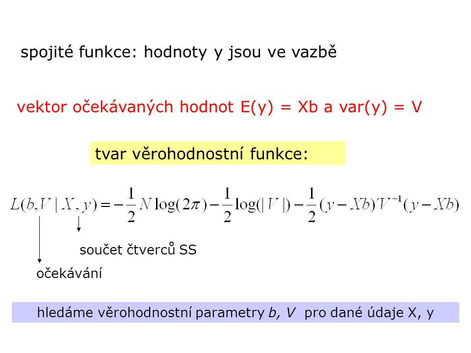 hledáme věrohodnostní parametry b, V pro dané údaje X, y