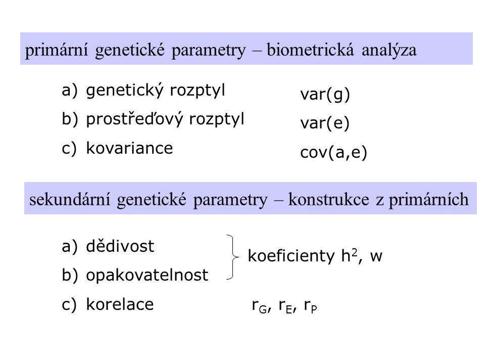 primární genetické parametry – biometrická analýza