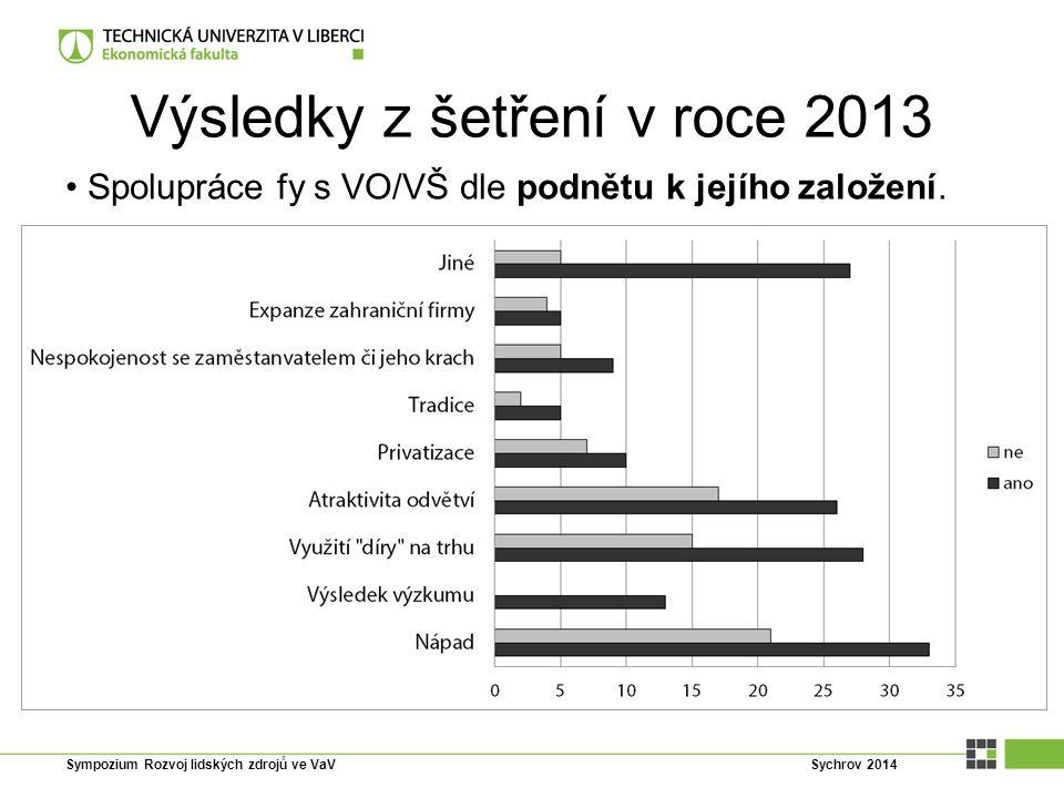 Výsledky z šetření v roce 2013