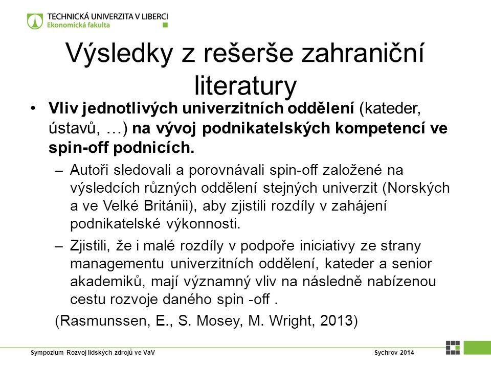 Výsledky z rešerše zahraniční literatury