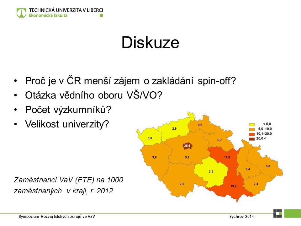 Diskuze Proč je v ČR menší zájem o zakládání spin-off