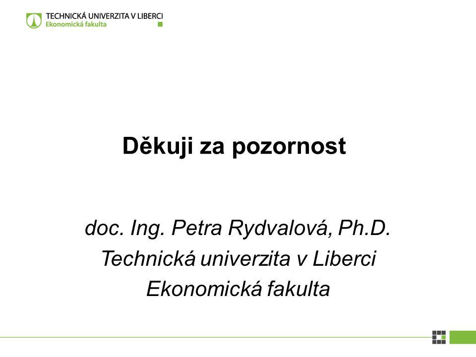 Děkuji za pozornost doc. Ing. Petra Rydvalová, Ph.D.
