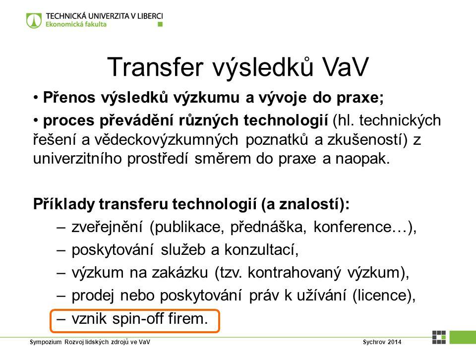 Transfer výsledků VaV Přenos výsledků výzkumu a vývoje do praxe;