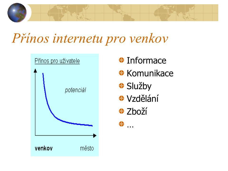 Přínos internetu pro venkov