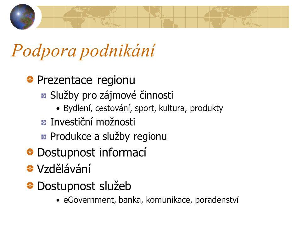 Podpora podnikání Prezentace regionu Dostupnost informací Vzdělávání