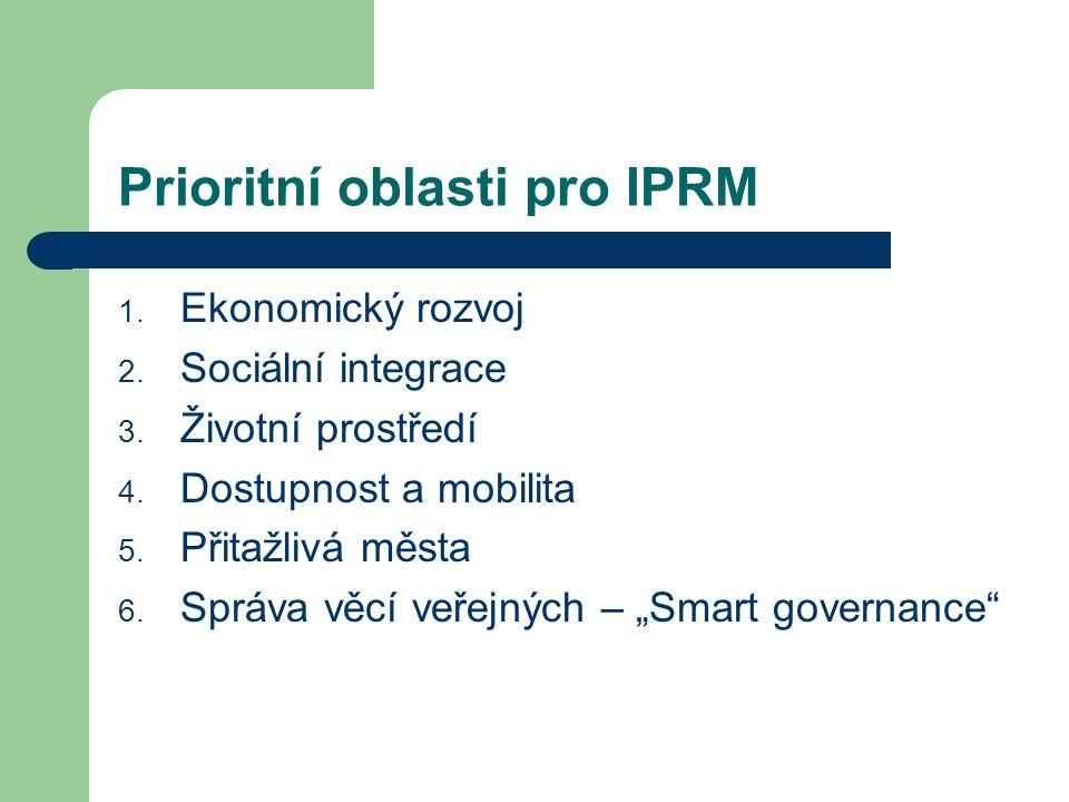 Prioritní oblasti pro IPRM