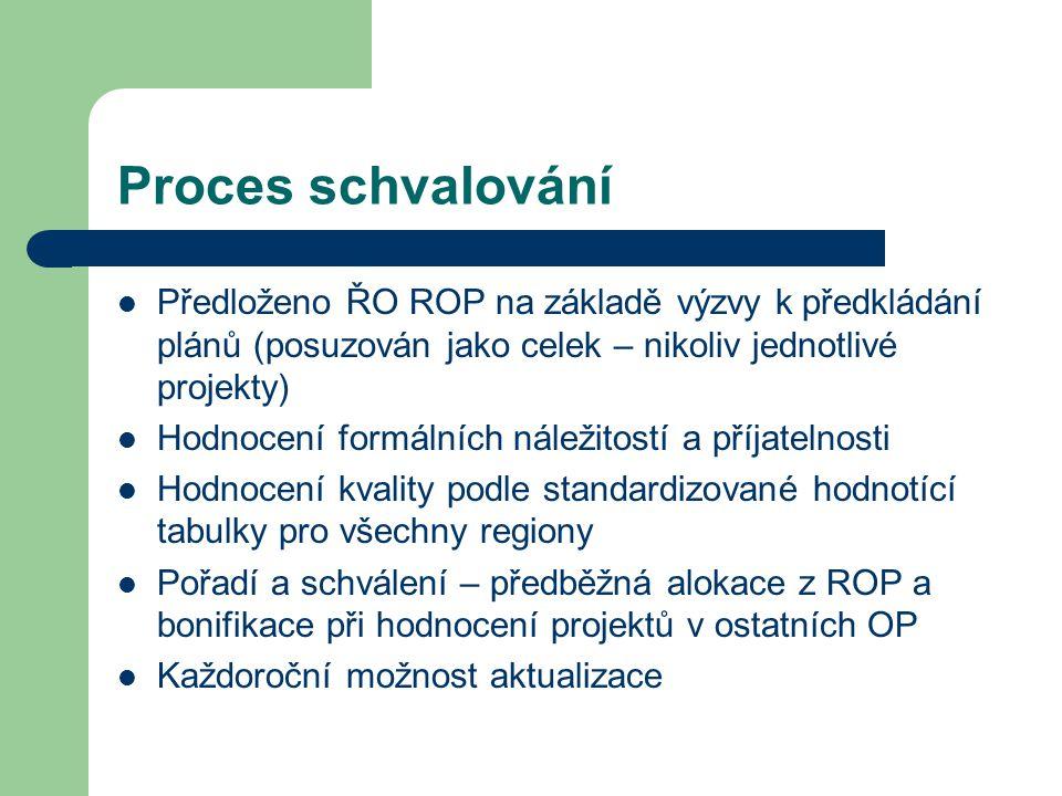 Proces schvalování Předloženo ŘO ROP na základě výzvy k předkládání plánů (posuzován jako celek – nikoliv jednotlivé projekty)