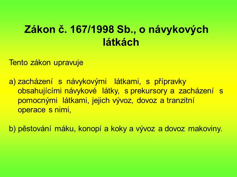 Zákon č. 167/1998 Sb., o návykových látkách