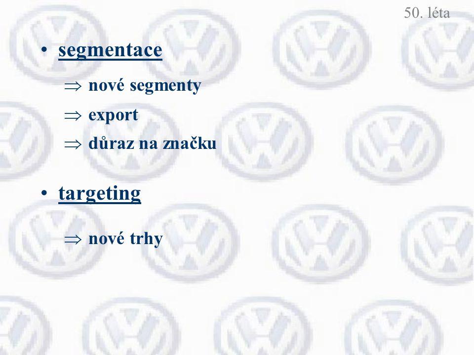 segmentace targeting nové segmenty export důraz na značku nové trhy