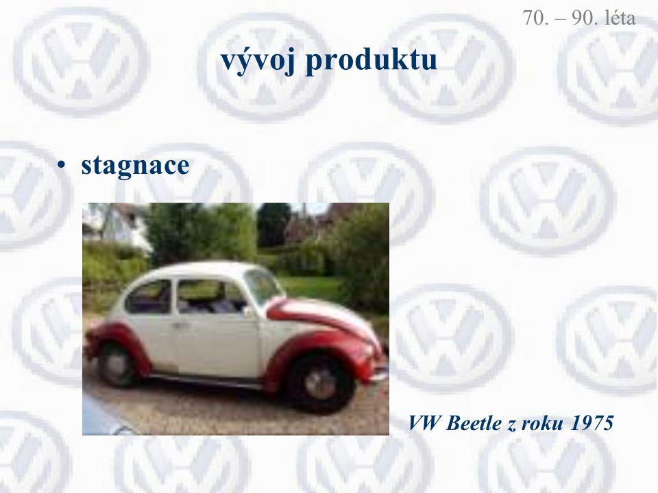70. – 90. léta vývoj produktu stagnace VW Beetle z roku 1975