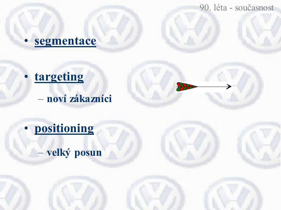 segmentace targeting positioning noví zákazníci velký posun