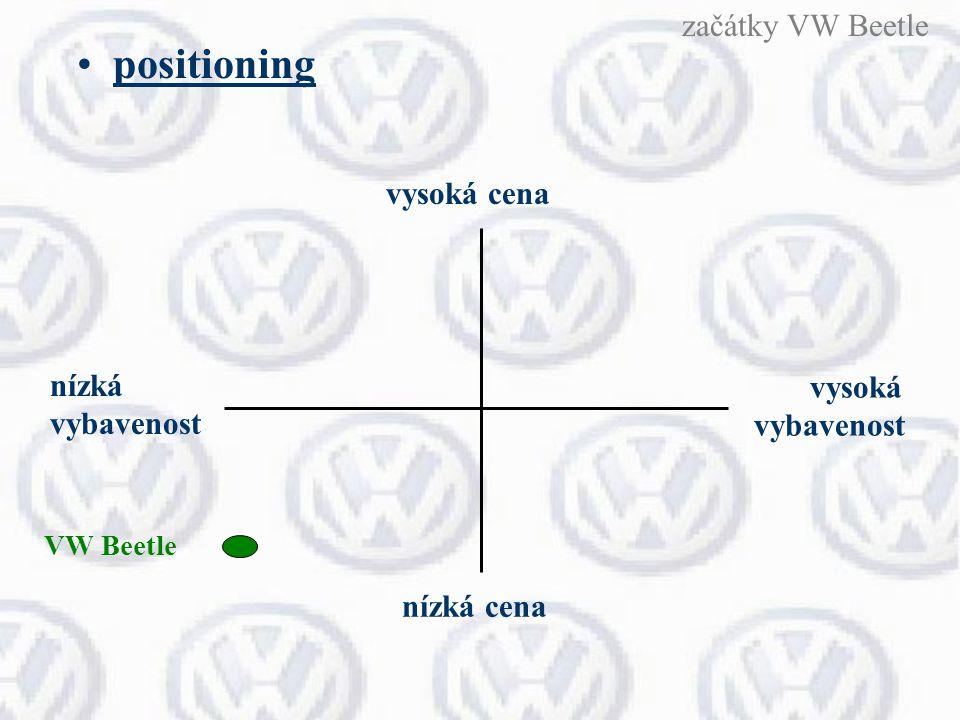 positioning začátky VW Beetle vysoká cena nízká vybavenost