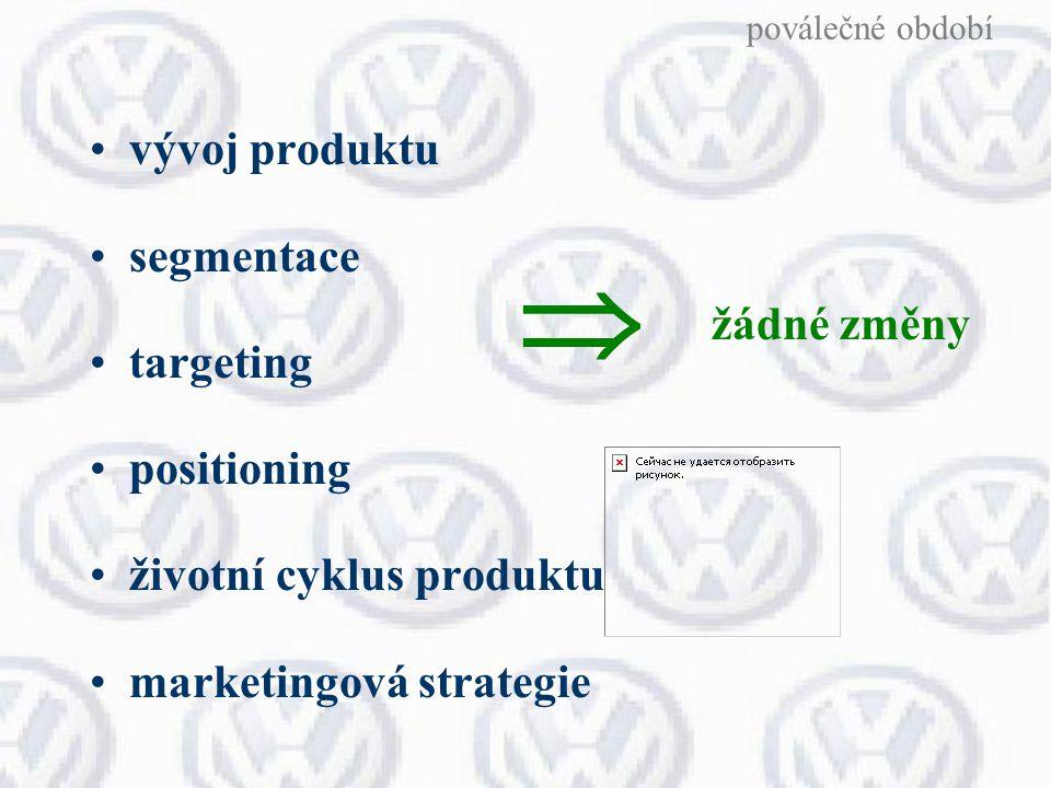  vývoj produktu segmentace targeting positioning žádné změny