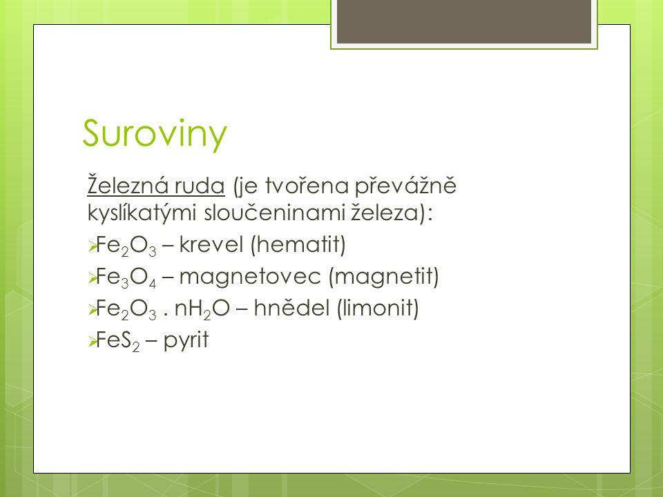 Suroviny Železná ruda (je tvořena převážně kyslíkatými sloučeninami železa): Fe2O3 – krevel (hematit)