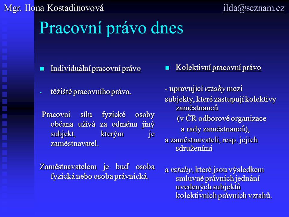 Pracovní právo dnes Mgr. Ilona Kostadinovová ilda@seznam.cz