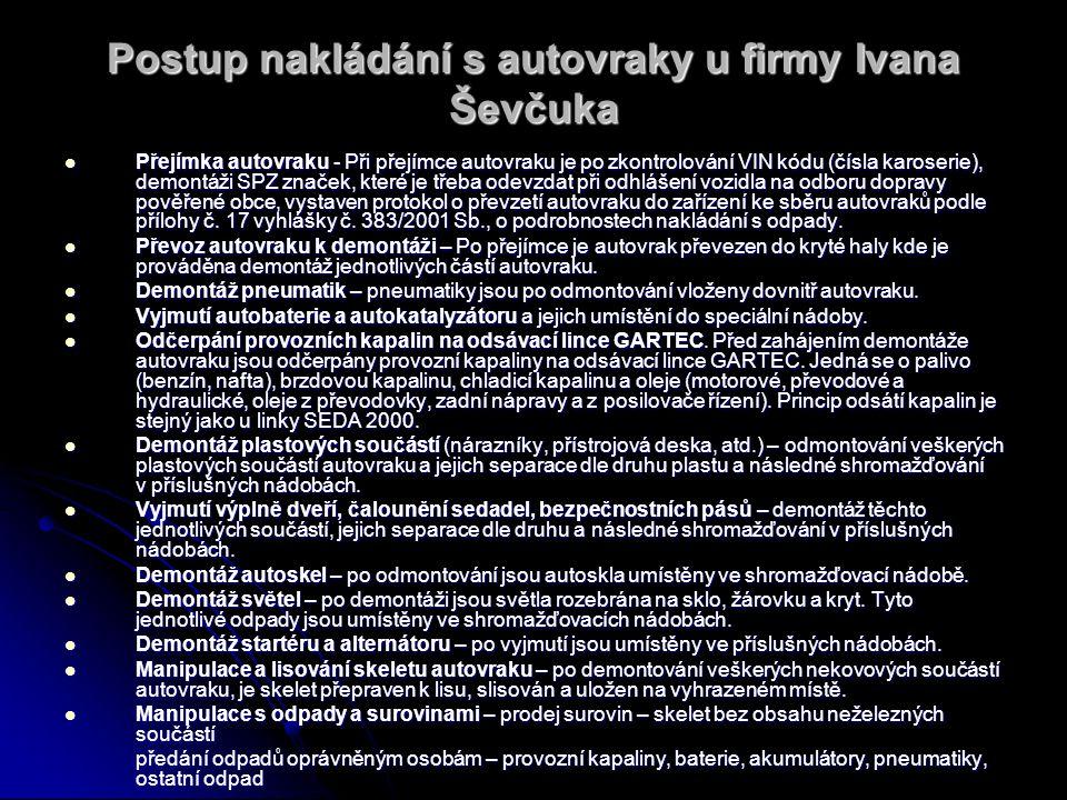 Postup nakládání s autovraky u firmy Ivana Ševčuka