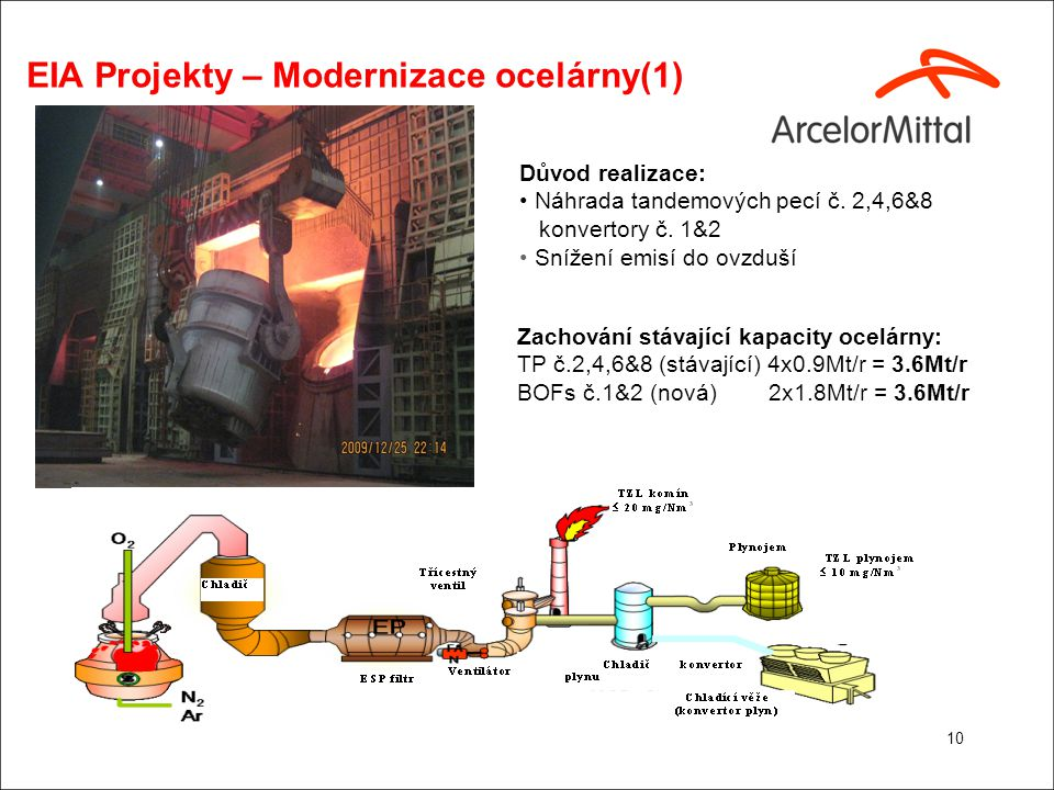 EIA Projekty – Modernizace ocelárny(2)
