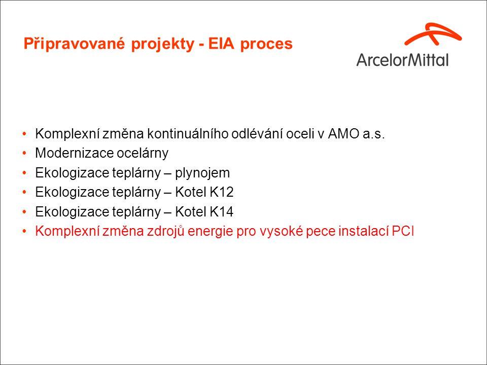 EIA Projekty – Komplexní změna zdrojů energie pro VP instalací PCI