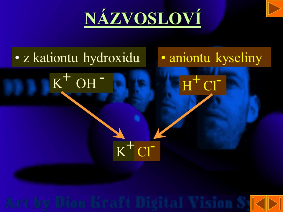 NÁZVOSLOVÍ z kationtu hydroxidu aniontu kyseliny K+ OH - H+ Cl- K+ Cl-