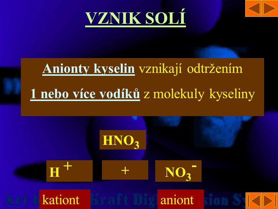VZNIK SOLÍ Anionty kyselin vznikají odtržením