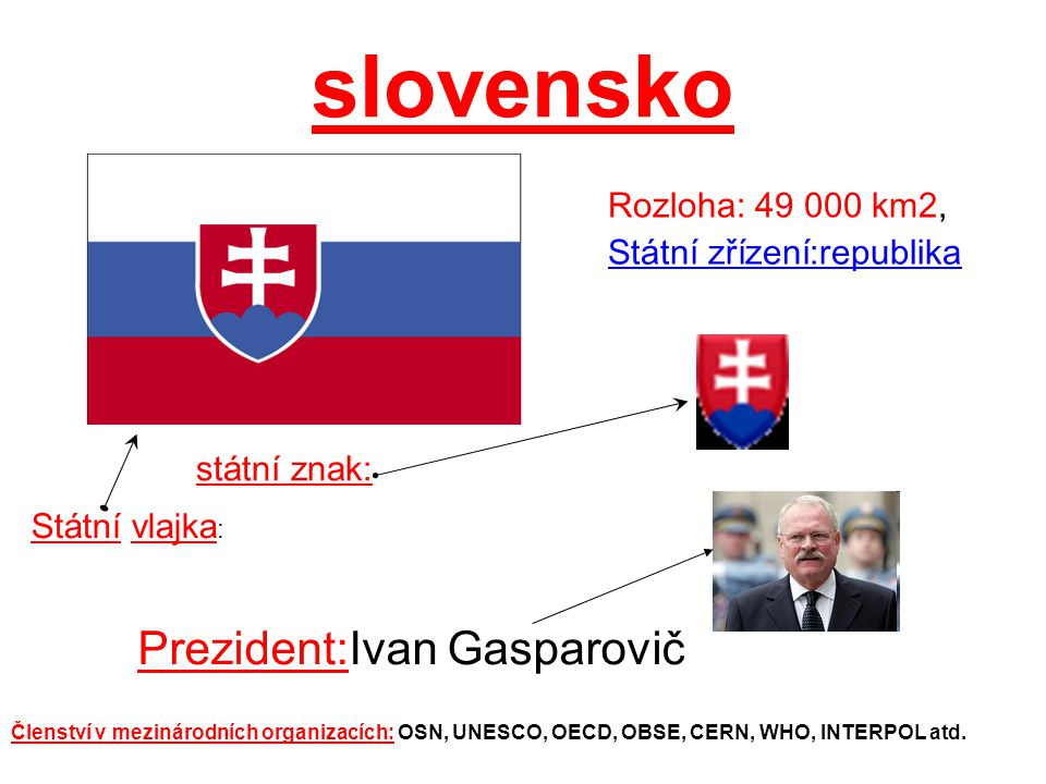Prezident:Ivan Gasparovič