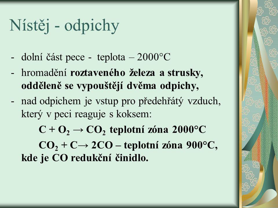 Nístěj - odpichy dolní část pece - teplota – 2000°C