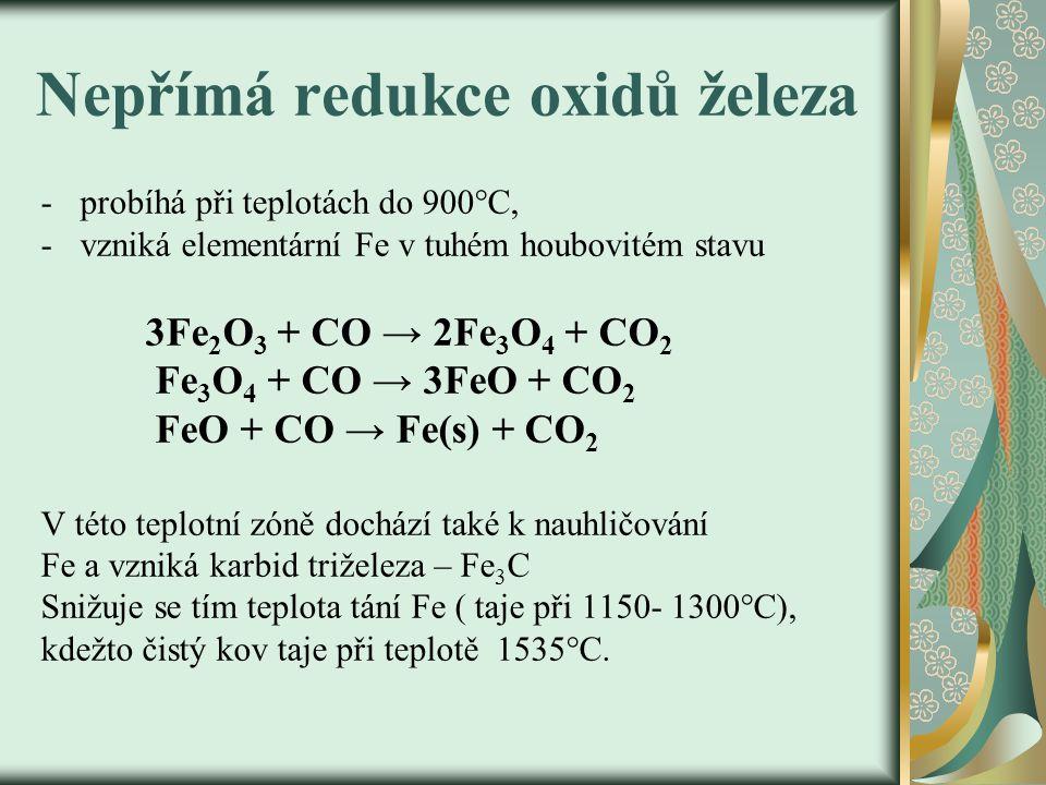 Nepřímá redukce oxidů železa