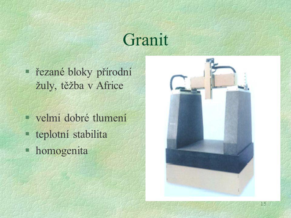 Granit řezané bloky přírodní žuly, těžba v Africe velmi dobré tlumení