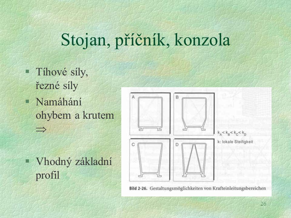 Stojan, příčník, konzola