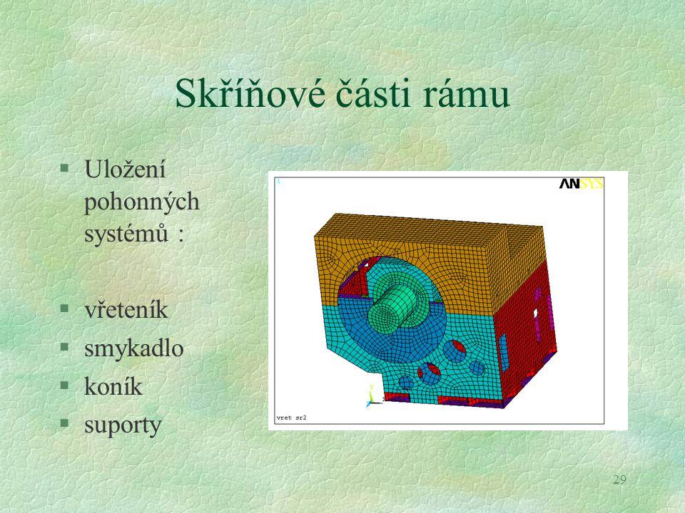 Skříňové části rámu Uložení pohonných systémů : vřeteník smykadlo