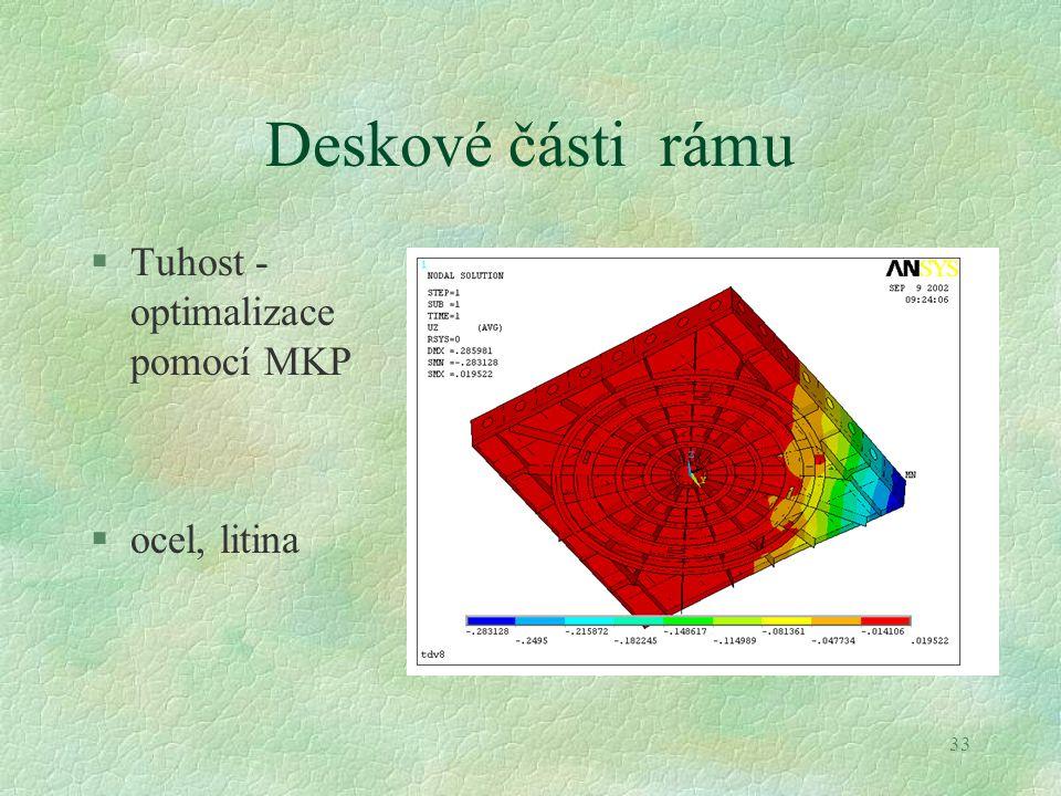 Deskové části rámu Tuhost - optimalizace pomocí MKP ocel, litina