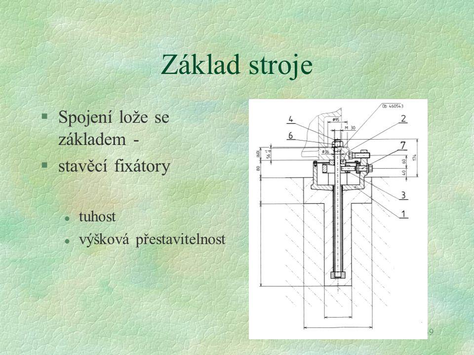 Základ stroje Spojení lože se základem - stavěcí fixátory tuhost