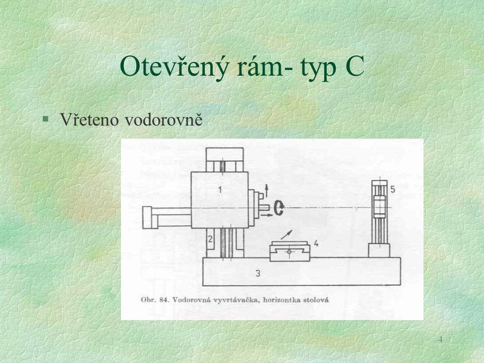 Otevřený rám- typ C Vřeteno vodorovně