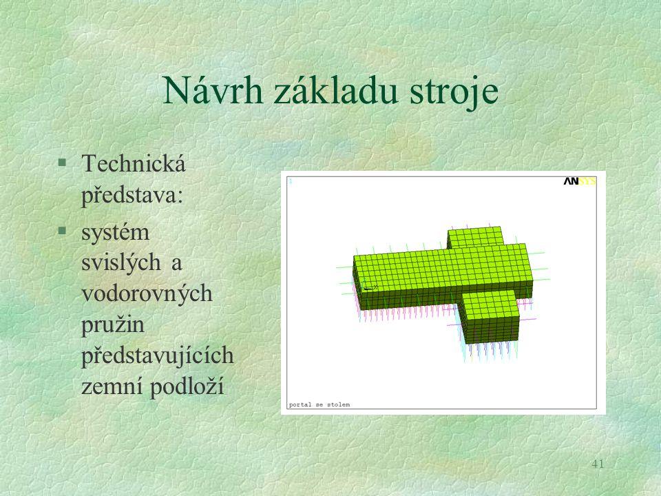 Návrh základu stroje Technická představa: