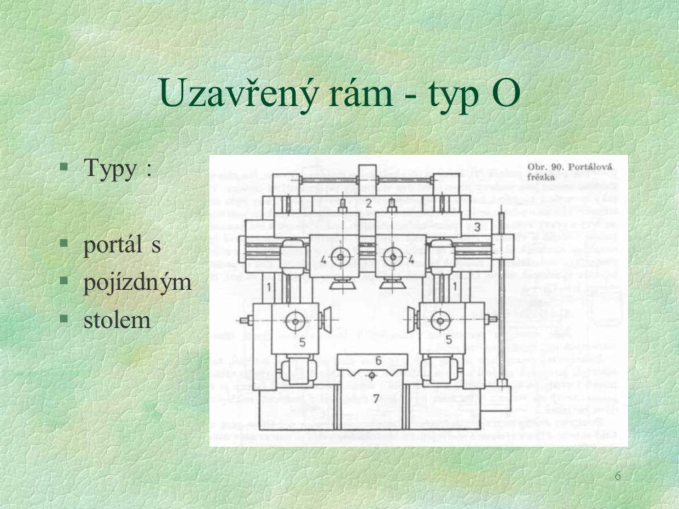 Uzavřený rám - typ O Typy : portál s pojízdným stolem