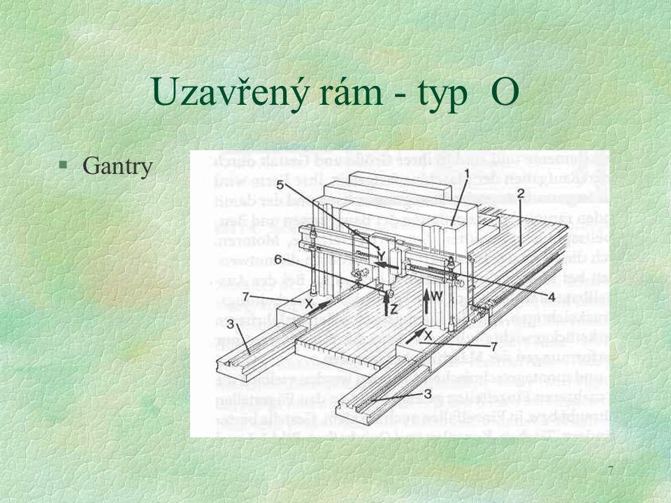 Uzavřený rám - typ O Gantry