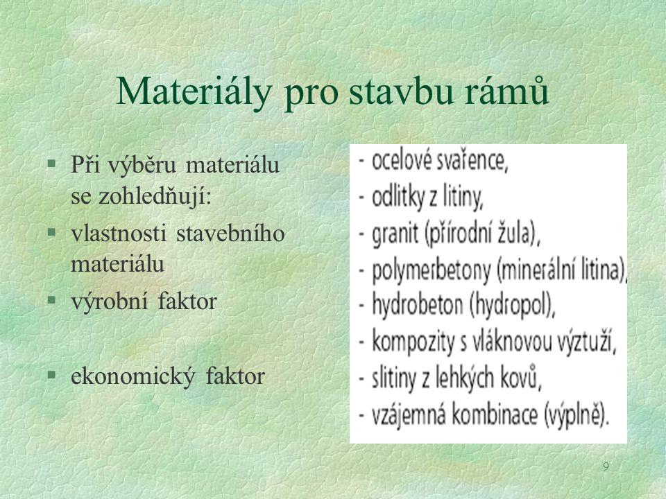 Materiály pro stavbu rámů