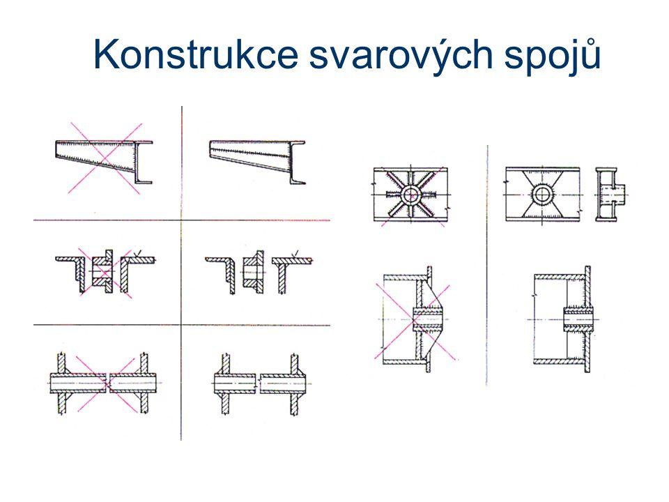 Konstrukce svarových spojů