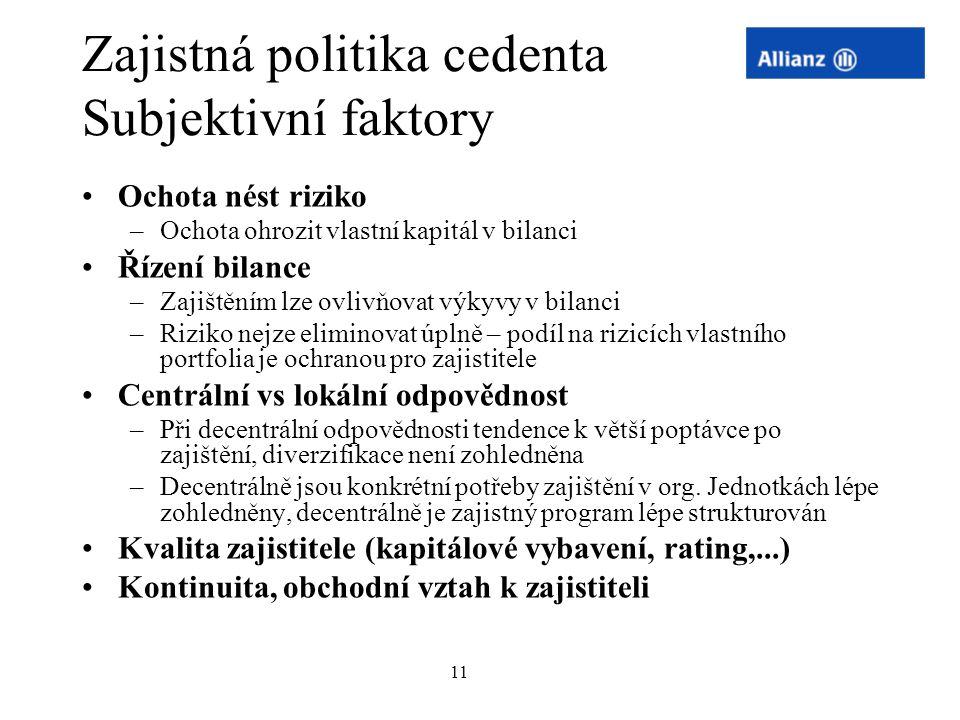 Zajistná politika cedenta Subjektivní faktory