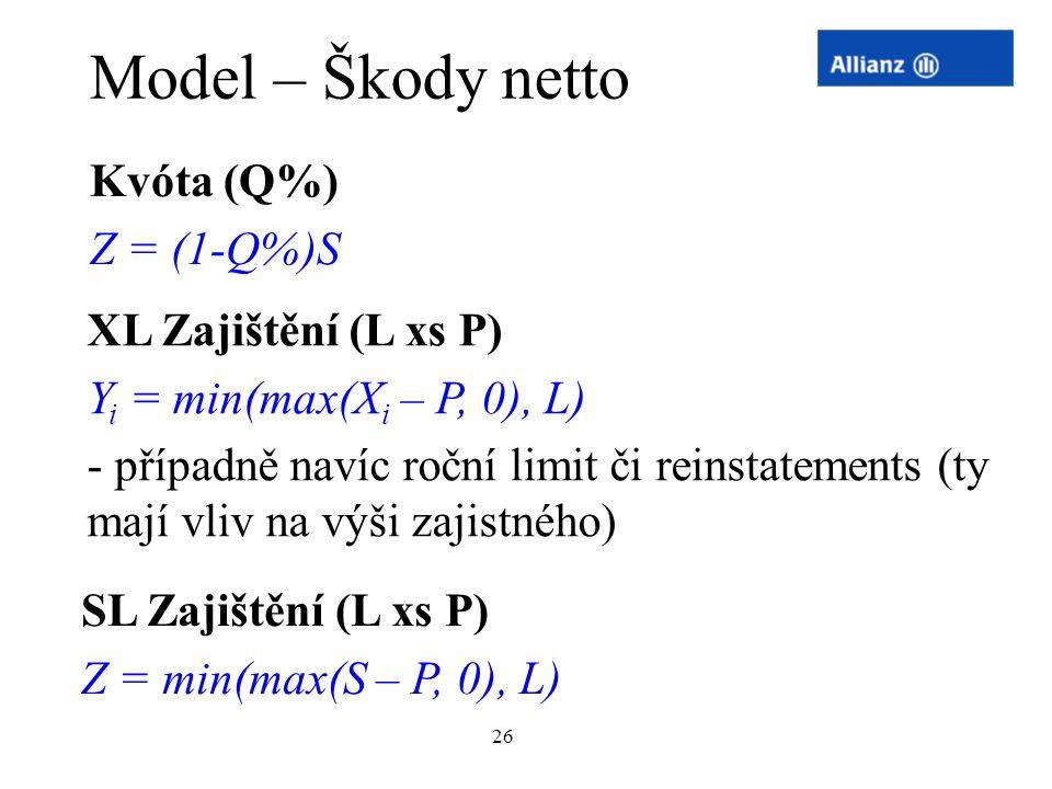 Model – Škody netto Kvóta (Q%) Z = (1-Q%)S XL Zajištění (L xs P)