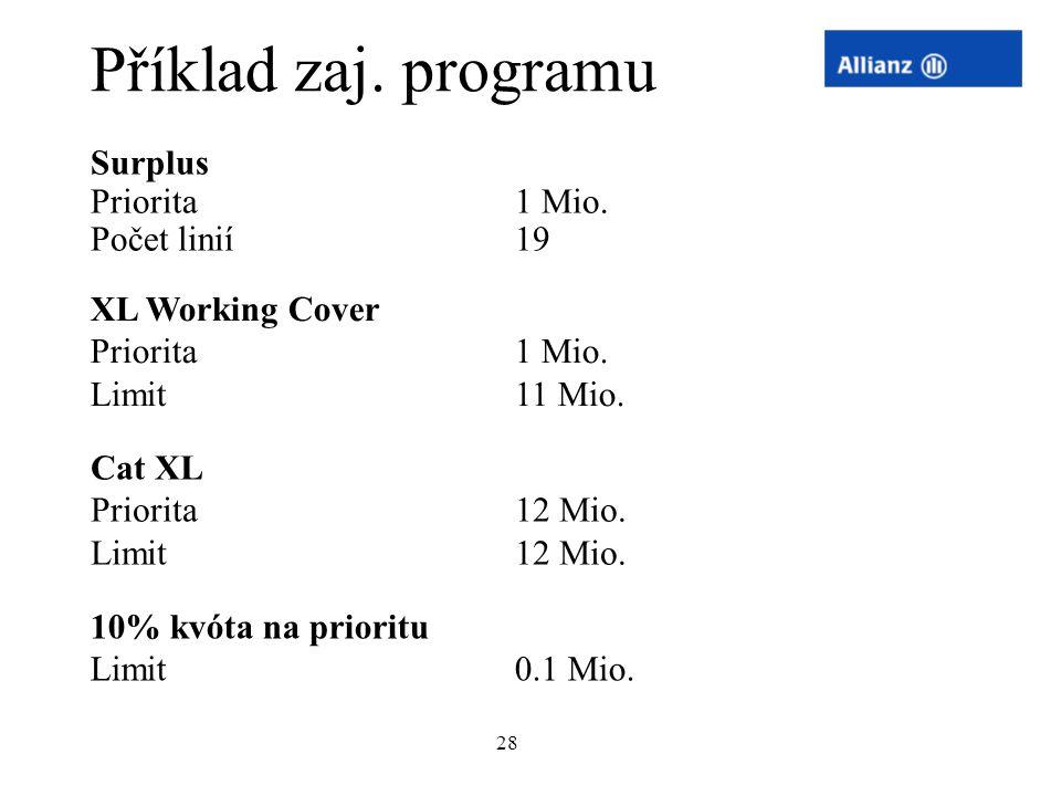Příklad zaj. programu Surplus Priorita 1 Mio. Počet linií 19